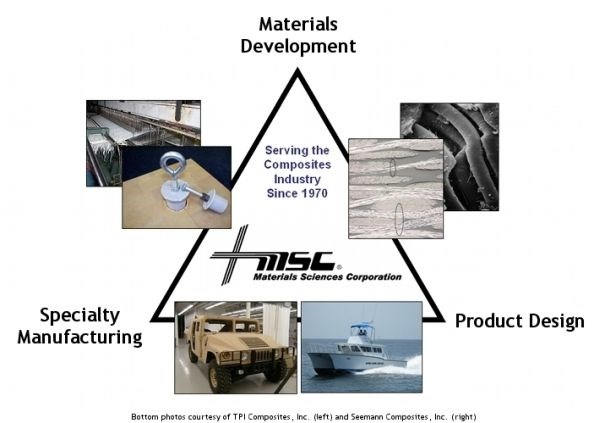 Materials Sciences Corp. offers materials development, product design and specialty manufacturing services