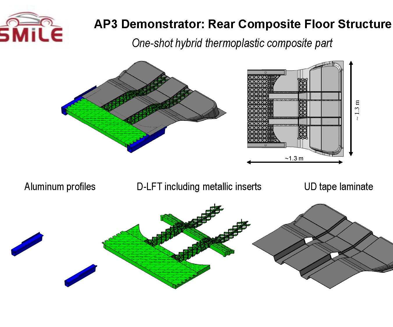 hybrid composite battery-electric veicle structure
