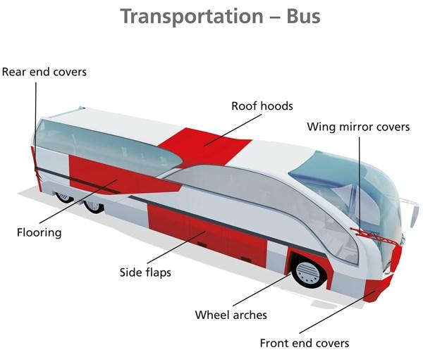 VDL Bus & Coach Citea bus, labeled.