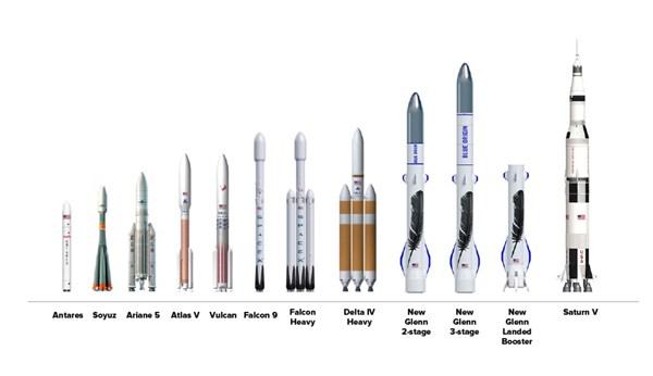 Rocket launcher lineup
