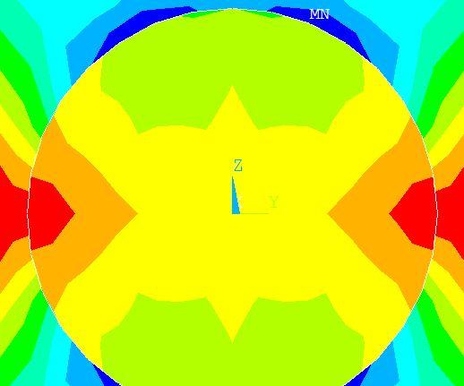composites modeling software