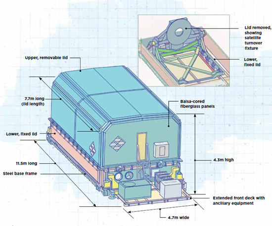 satellite shipping container