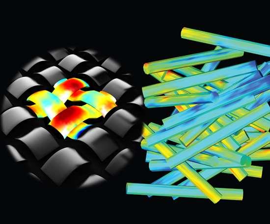 MultiMechanics material simulation software
