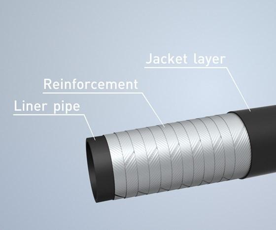 Fiber-reinforced PE pipe