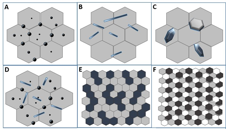 Micro and nano composite structures for ceramic composites