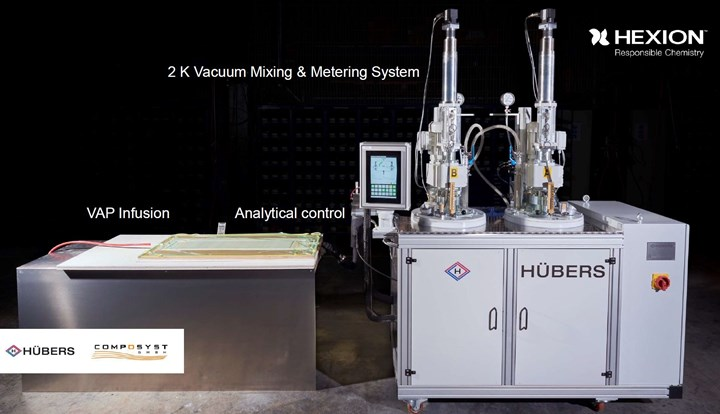 Hexion 2-party epoxy for RTM process setup with analytical control