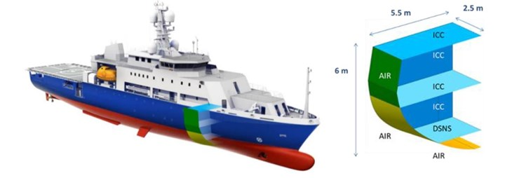 RAMSSES 80-meter composite ship demonstrator Damen Shipyard