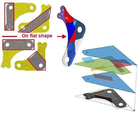 QSD layup identification to optimize plies on flat preform avoid scrap and test layup scenarios