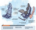 3D filament winding enables vehicle seating concept