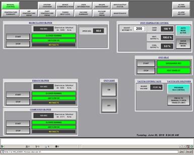 Wisconsin Oven Premium Control System