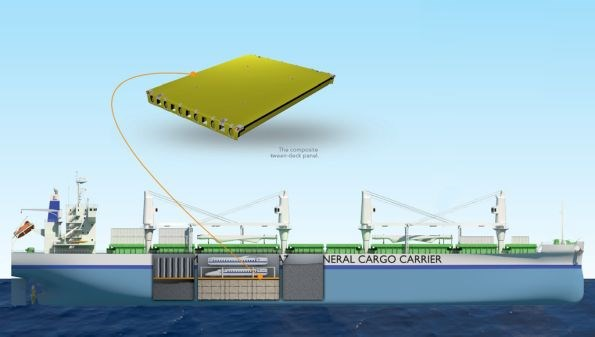 DNV and Oshima develop cargo carrier ship using composite tween decks to reduce weight
