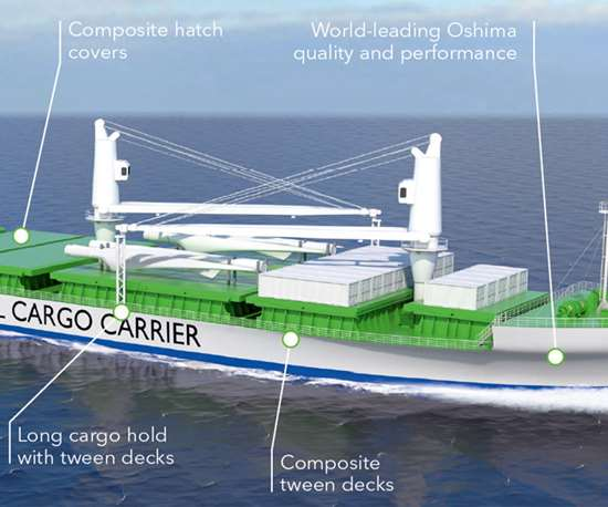 Oshima new cargo carrier ship features composite hatch covers and tween decks