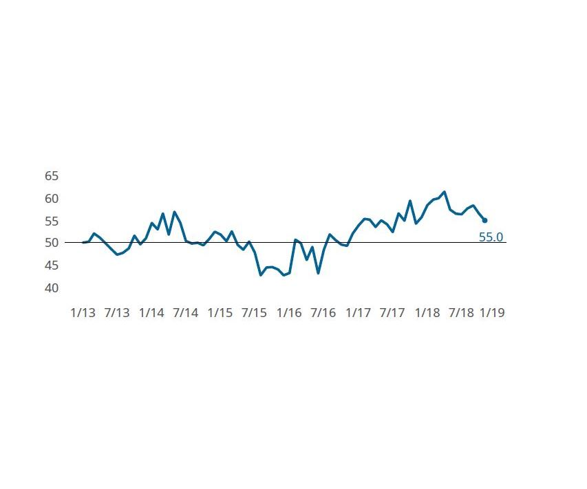 composites industry growth