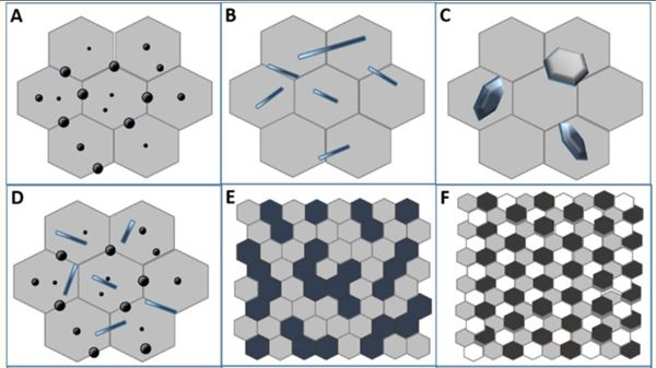 Nanomaterials: Products, supply chain mature for next-gen composites image