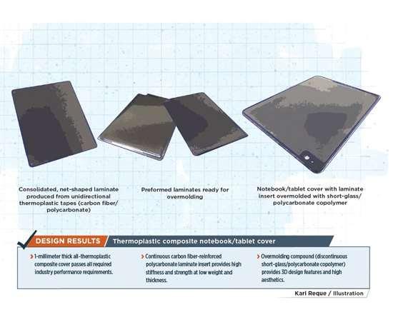 composite laptop cover