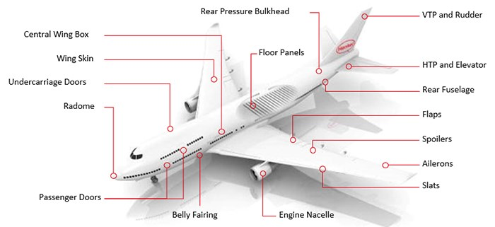 Henkel Potting Compounds for Aerospace