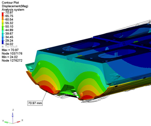 composites CAE software