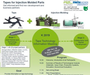 Research project reports potential for tape inserts in injection molding