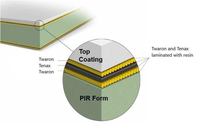 Teijin aramid and carbon fiber composite panels for museum facade
