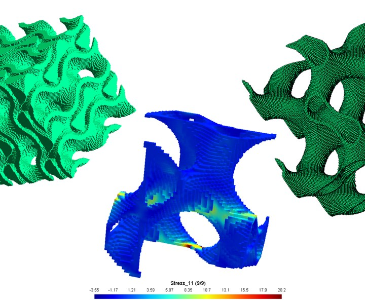 composites simulation for 3D printing