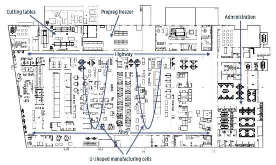 composites plant tour Meggitt floor plan