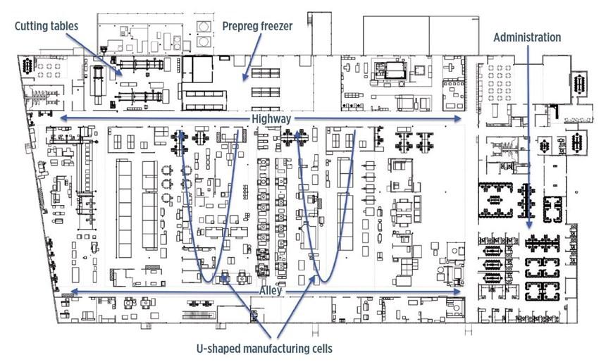 复合材料工厂参观麦吉特平面图