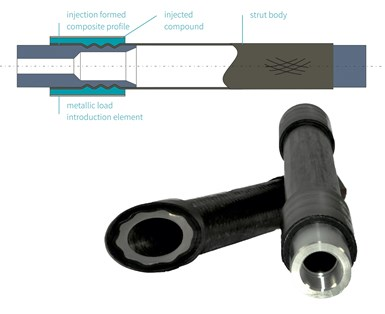 herone tension-compression struts with overmolded metal load transfer element