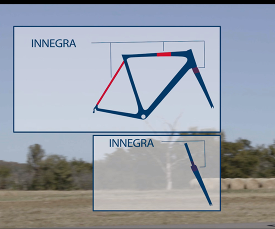 HIA Velo incorporates Innegra in select locations.