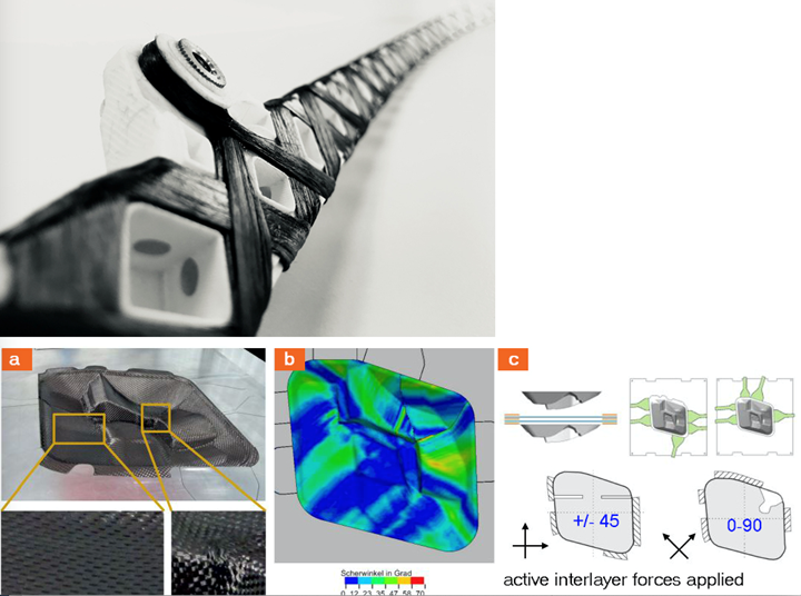 composites, filament winding, 3D printing, additive manufacturing