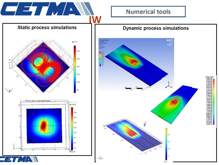 CETMA induction welding simulation for thermoplastic composites