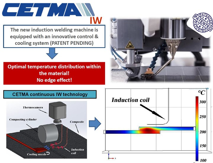 CETMA new induction welding process and machine for thermoplastic composites