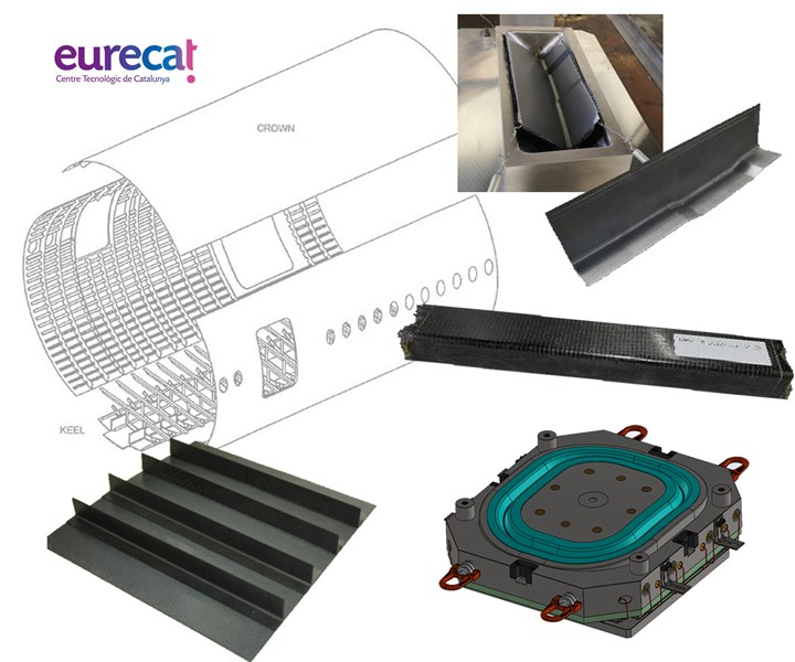 EURECAT thermoplastic composite keel beam Clean Sky 2 RTM frames