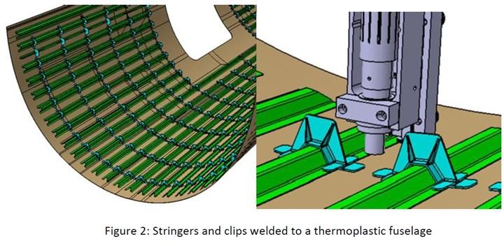 Clean Sky 2 Multifunctional Fuselage Demonstrator brackets thermoplastic composites