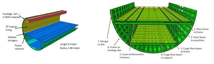 Multifunctional Fuselage Demonstrator change bias joint to longitudinal joint