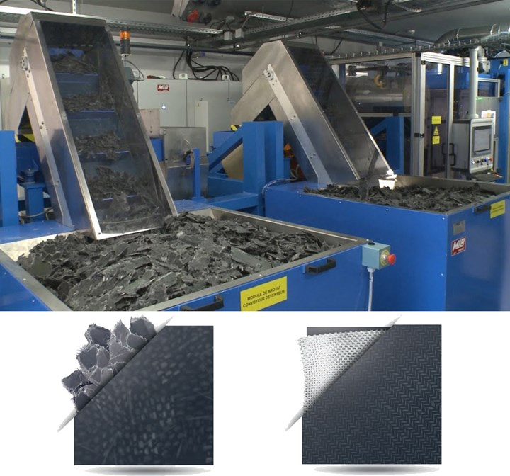 Cetim pilot line for recycling thermoplastic composites ThermoPRIME and Thermosaïc