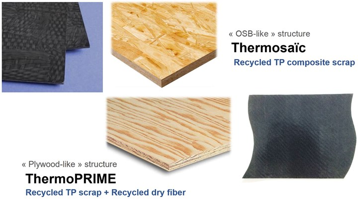 recycled thermoplastic composites materials Thermosaïc is like OSB and ThermoPRIME is like plywood