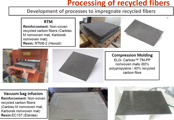 CETMA processing of recycled fibers in compression molding infusion RTM