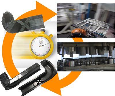 预成型工业化:第1部分