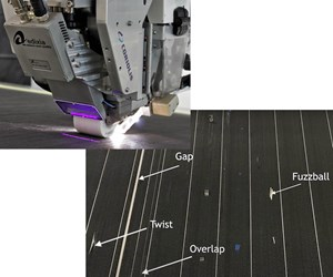 automated fiber placement
