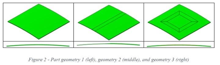 TS-RAPM-017 part geometries