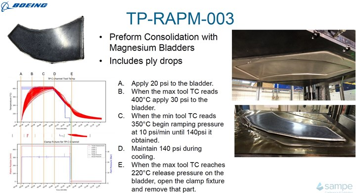 TS-RAPM-003 preform consolidation with magnesium bladders