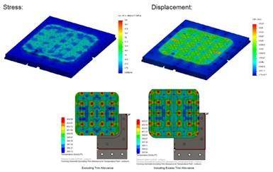 FEA and thermal analysis of tool face used in RAPM PtFS molding trials