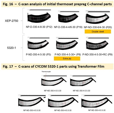 C-scan analysis of thermoset prepreg parts with and without transformer film