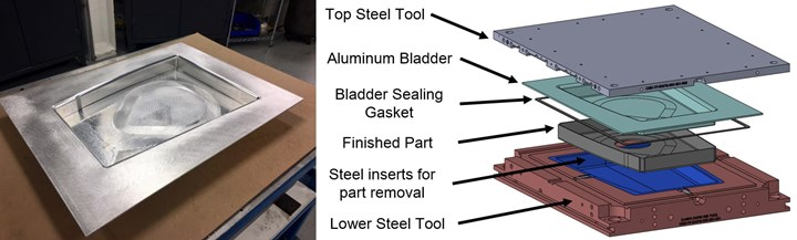 TS-RAPM-002 aluminum bladder and tooling setup