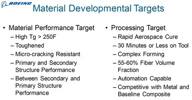 Boeing material development targets for RAPM thermoset prepreg parts