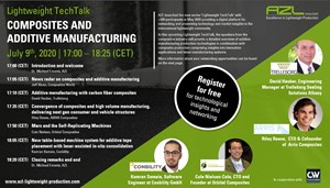 AZL Aachen webinar: Composites and Additive Manufacturing