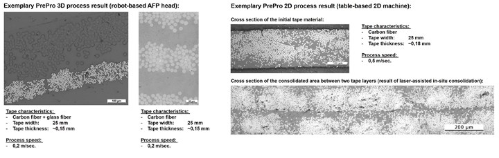Micrographs of cross-sections from consolidated laminates Conbility