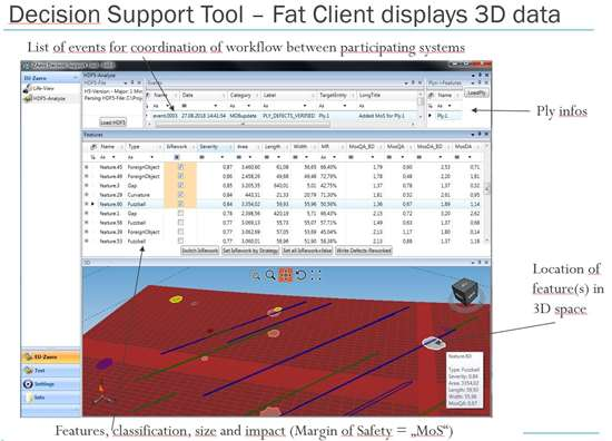 ZAero project decision support tool DST display defect data