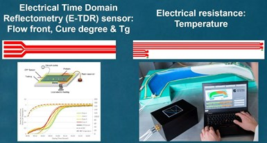 E-TDR sensor for resin flow front and cure