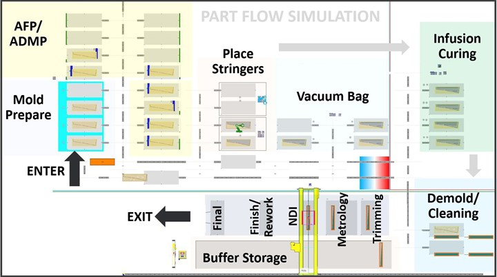 ZAero project part flow simulation diagram